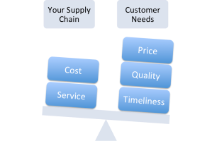 customer_needs