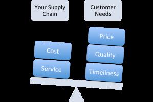 customer_needs